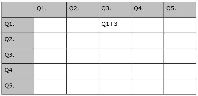 Nierenberg-question-grid