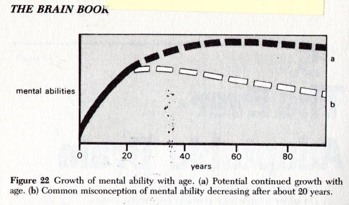 Peter-Russell-graph001.jpg