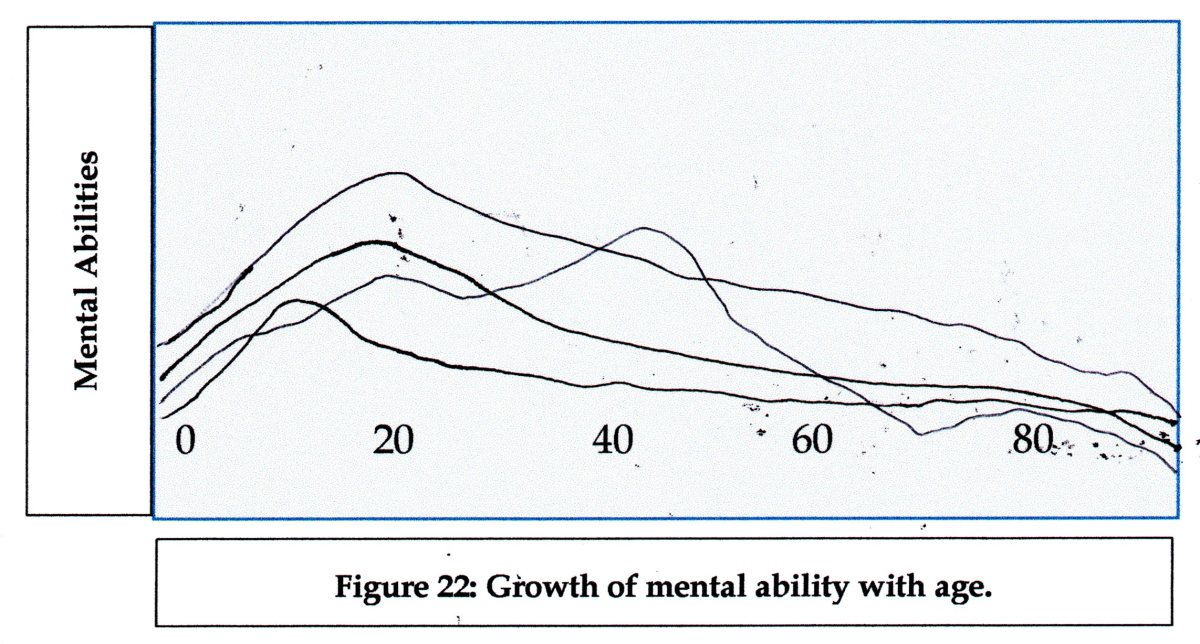 Student-graphs001.jpg