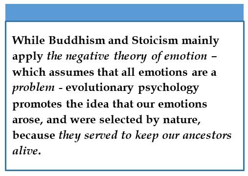negative-theory-emotion
