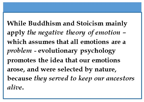 negative-theory-emotion