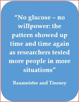 no-glucose-no-willpower