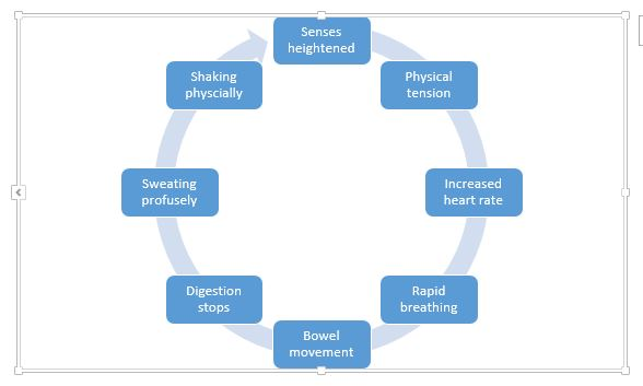 8-physical-symptoms-of-stress