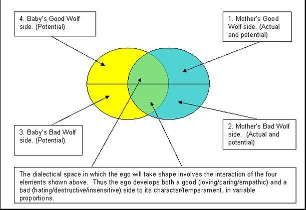A 4E2 circles