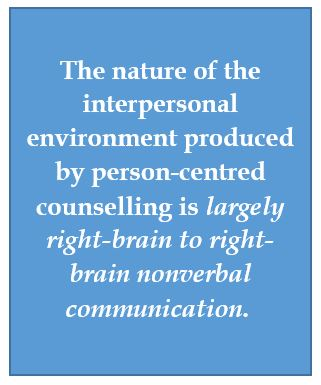 Right-brain communication