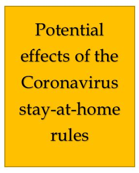 Effects of Coronavirus stay at home rules