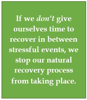 Recovery-process