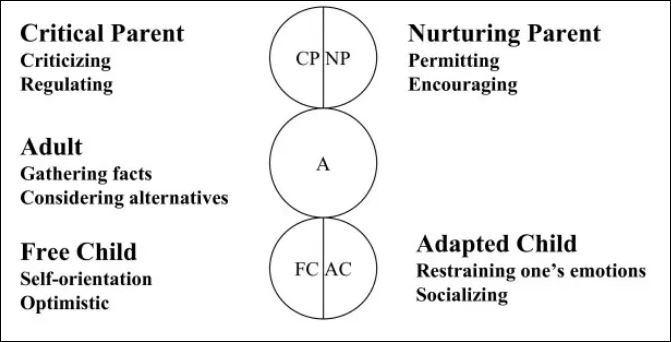6, Expanded ECENT PAC model