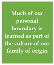 Boundaries from family of origin
