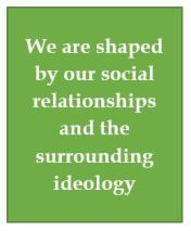 3, Social relationships and habit formation